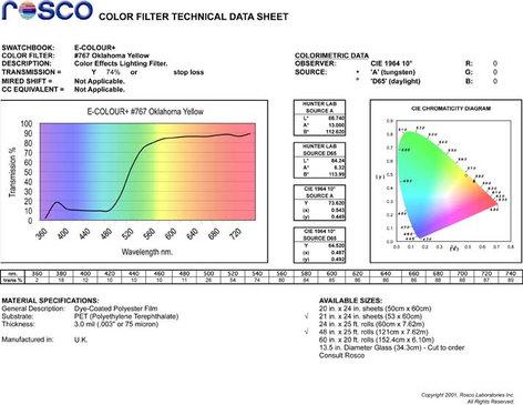 """Rosco E-COLOUR-767-SHEET E-Colour 767 21"""" x 24"""" Filter Sheet in Oklahoma Yellow E-COLOUR-767-SHEET"""