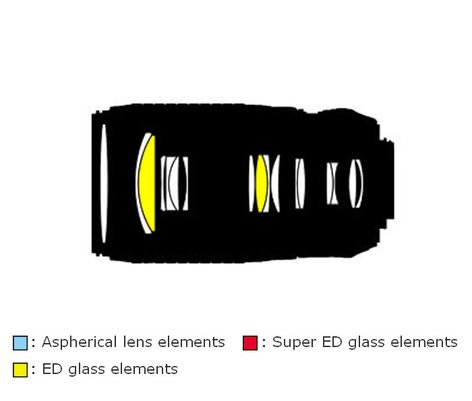 Nikon 2161 AF-S VR Zoom NIKKOR 70-300mm f/4.5-5.6G IF-ED Lens 2161