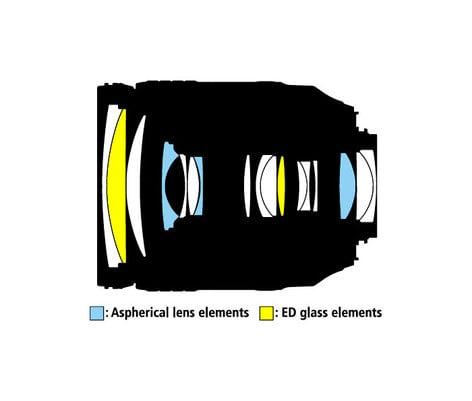 Nikon 2193 AF-S NIKKOR 24-120mm f/4G ED VR FX-Format Standard Zoom Lens 2193