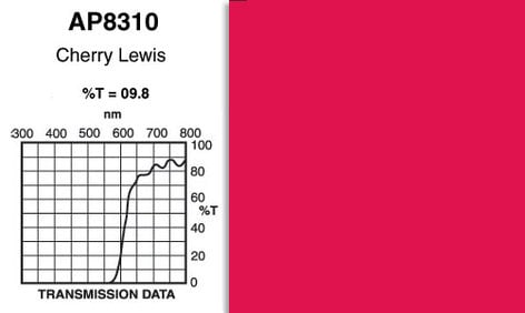 "Apollo Design Technology AP-GEL-8310 20"" x 24"" Sheet of ""Cherry Lewis"" Gel AP-GEL-8310"