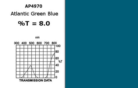 "Apollo Design Technology AP-GEL-4970 20"" x 24"" Sheet of Atlantic Green Blue Gel AP-GEL-4970"