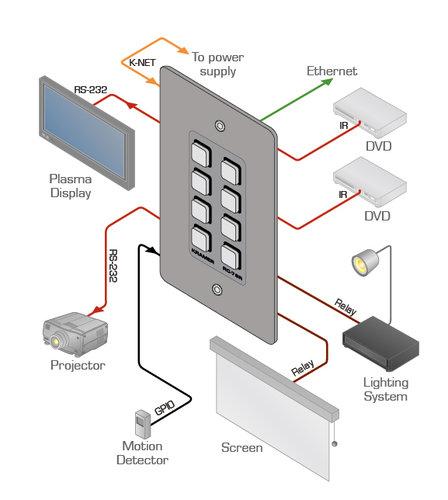 Kramer RC-78R 8-Button Room Controller RC78R