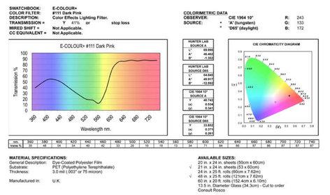 """Rosco E-COLOUR-111-SHEET 21""""x24"""" Dark Pink Gel Filter E-COLOUR-111-SHEET"""