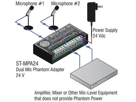 Radio Design Labs ST-MPA24 2-Channel, 24V Dual Microphone Phantom Adapter STMPA24