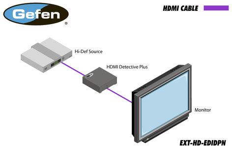Gefen Inc EXT-HD-EDIDPN  HDMI Detective Plus  EXT-HD-EDIDPN