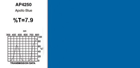 Apollo Design Technology AP-R4250-25 2' x 25' Apollo Blue Full Gel Roll AP-R4250-25