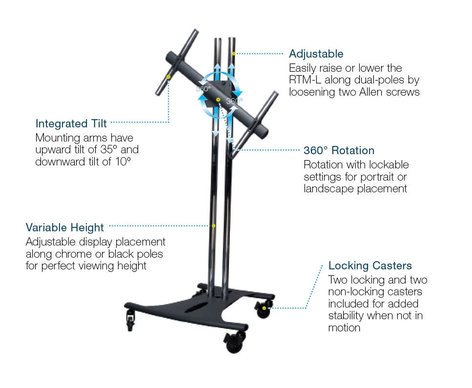 Premier EBC60-RTM Mobile Cart with 60 in. Dual Poles and Rotating Mount EBC60-RTM