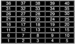 Pro Co 8706-40-NUM Lamacoid Marker Set, Numbers 1 thru 40 8706-40-NUM
