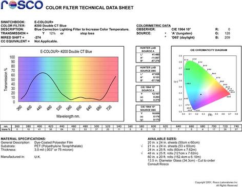 Rosco Laboratories E-COLOUR-200-ROLL  E-Colour Double CT Blue E-COLOUR-200-ROLL