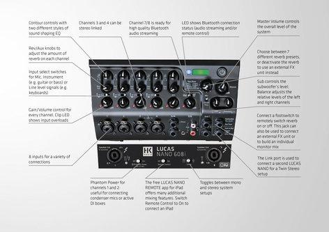 HK Audio LUCAS NANO 608i Portable PA System With Bluetooth LUCASNANO608I