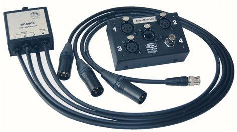 ETS InstaMusician Balun Audio/Video Balun with (3) XLR-F Sends Plus (1) BNC to RJ45 Jack ETS-SDS904