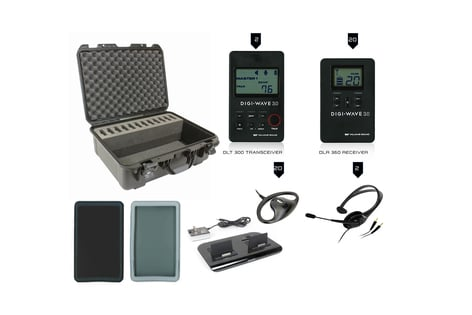 Williams Sound DWS INT3 300 Digi-Wave Language Interpretation System DWS-INT3-300