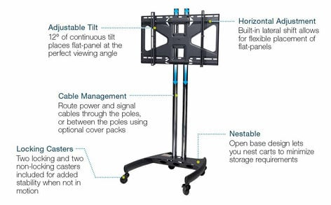 "Premier Mounts BW60-MS2  Mobile Cart with 60"" Dual Poles and Tilting Mount for Flat-Panels up to 160 lbs BW60-MS2"