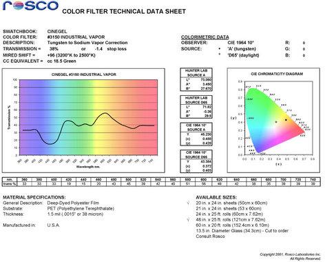 Rosco Laboratories 3150 Industial Vapor 3150