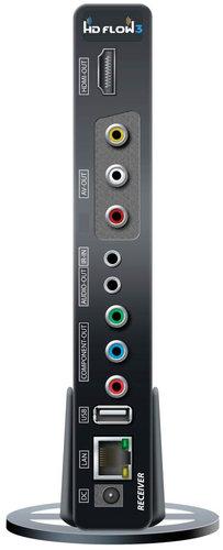 Peerless PeerAir Pro HDS300-4 Wireless AV Multi-Display System with 4 Receivers HDS300-4