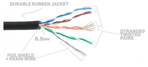 Elite Core Audio PROCAT5E-S-RE 15 ft Ultra Flexible Shielded Tactical CAT5E Cable, Ethernet to Booted RJ45 PROCAT5E-S-RE-015