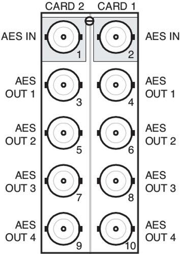 Ross Video Ltd ADA8402BR2B 110 Ohm Rear Module For ADA-8402-A ADA8402BR2B