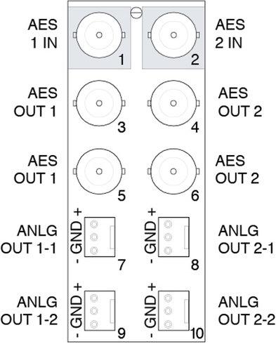 Ross Video Ltd DAC8418AR2A  Rear Module for DAC-8416-A  DAC8418AR2A
