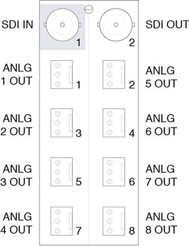 Ross Video DMX-8259-B-R2B 3G/HD/SD 8 channel AES/EBU De-Embedder with Rear Module DMX-8259-B-R2B