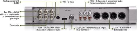 Matrox MXO2/N/T [RESTOCK ITEM] HD/SD Capture Device with Thunderbolt Adapter (MAC) MXO2/N/T-RST-01