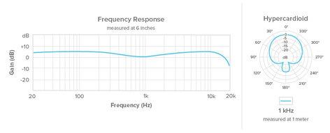 Countryman MHHW3HH05LS3 ISOMAX Hypercardioid Headset Mic for Sennheiser, Light Beige MHHW3HH05L-S3