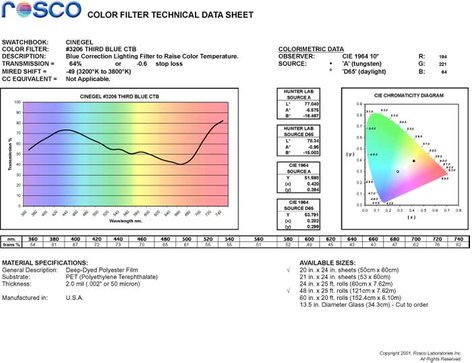 Rosco 3206-ROLL-24X25 Tough White Diffuson 3206-ROLL-24X25