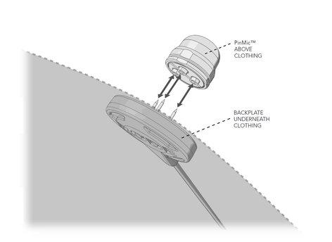 Rode PinMic™ Discreet Pin-Through Lapel Microphone PINMIC