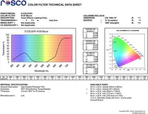 "Rosco E-COLOUR-126-SHEET E-Colour+ 126 21"" x 24"" Sheet Mauve Gel E-COLOUR-126-SHEET"