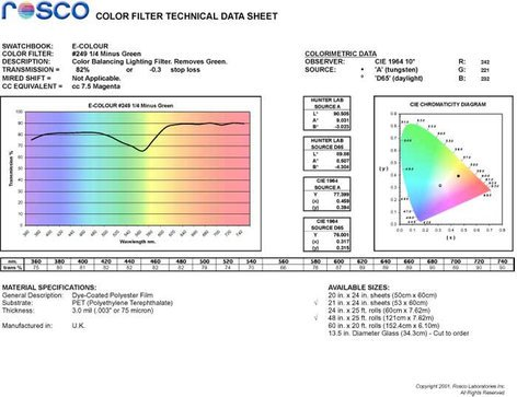 "Rosco E-COLOUR-249-SHEET E-Colour+ 249 21"" x 24"" Sheet of Quarter Minus Green Color Balancing/Flourescent Gel E-COLOUR-249-SHEET"