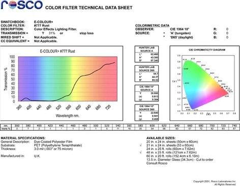 "Rosco Laboratories E-Colour+ 777 21""x24"" Sheet of Rust Gel E-COLOUR-777-SHEET"