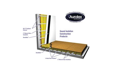 "Auralex 2MF24 6-Pack of 2"" x 2ft x 4ft Mineral Fiber Acoustic Insulation Panels 2MF24"