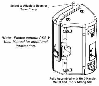 Electro-Voice HA-5 Handle Mounting Kit HA-5
