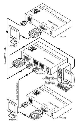 Kramer TP-112HD Transmitter XGA/HD Twisted Pair TP-112HD