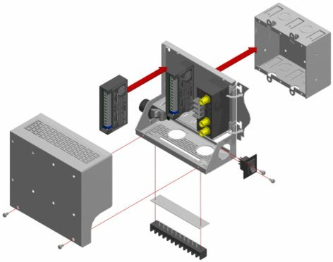 Radio Design Labs SR-4 Mounting Frame for Stick/TX SR4
