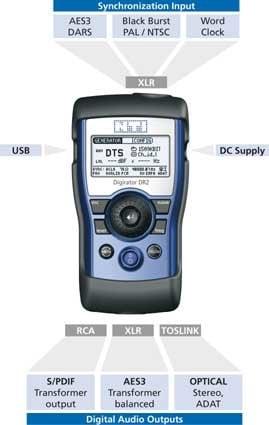 NTI DR2 Digirator Digital Audio Signal Generator DR2-NTI