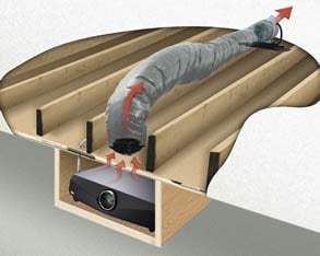 Middle Atlantic Products DUCT-COOL-2PT  Duct Cool System (293 CFM) DUCT-COOL-2PT