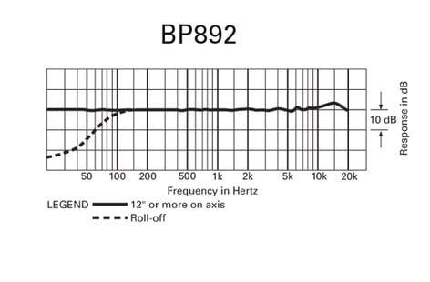 Audio-Technica BP892cL4 Headworn Omnidirectional Microphone with 3-pin Lemo Connector, No Power Module, Black BP892CL4