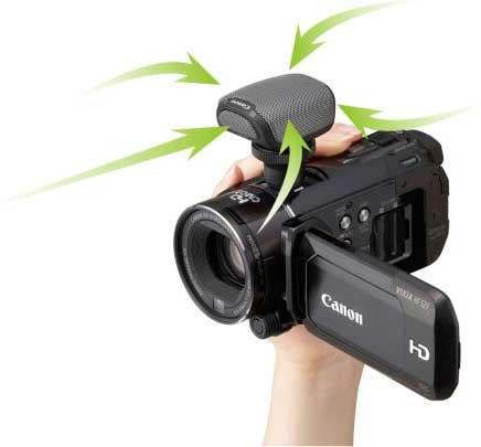 Canon SM-V1  5.1 Surround Microphone for Canon Vixia Camcorders SM-V1