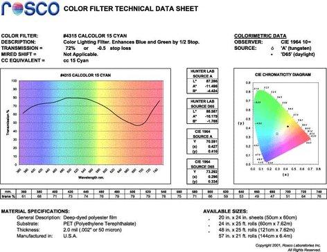 Rosco Laboratories 4315-ROSCO Calcolor 15 Cyan Filter Sheet 4315-ROSCO