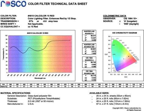 Rosco Laboratories 4615-ROSCO  Calcolor 15 Red Filter Sheet 4615-ROSCO