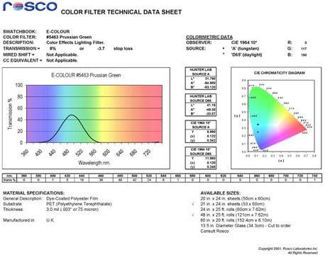 Rosco Laboratories 5463  Prussian Green E-Colour Filter Sheet 5463