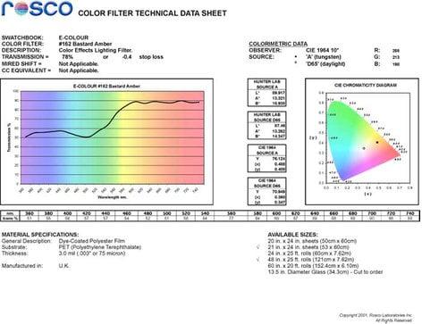 "Rosco Laboratories E-Colour #162 21"" x 24"" Sheet of Bastard Amber Color Filter E-COLOUR-162-SHEET"