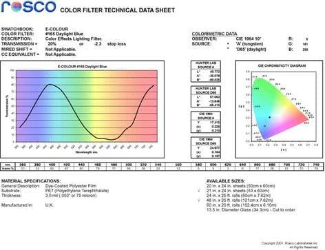 "Rosco Laboratories E-Colour #165 21"" x 24"" Sheet of Daylight Blue Color Filter E-COLOUR-165-SHEET"