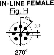 Philmore EL11  In-Line 8-Pin Female DIN Connector EL11