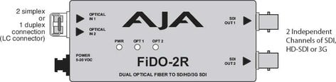 AJA Video Systems Inc FiDO-2R 2 Channel LC Optical to SD/HD/3G-SDI Converter with Power Supply FIDO-2R