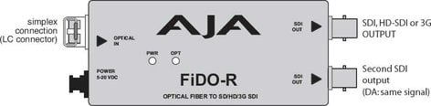 AJA FiDO-R 1 Channel LC Optical Fiber to SD/HD/3G-SDI Mini Converter with Dual SDI Outputs and Power Supply FIDO-R