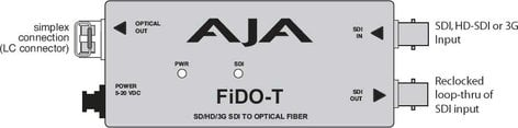 AJA Video Systems Inc FiDO-T 1 Channel SD/HD/3G-SDI to LC Optical Fiber Mini Converter with Looping SDI Output & Power Supply FIDO-T