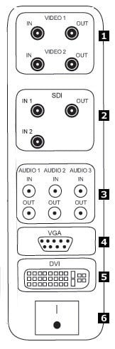 "Marshall Electronics M-LYNX-19SDI 19"" LCD Monitor with SD/SDI BNC Loop Through M-LYNX-19SDI"