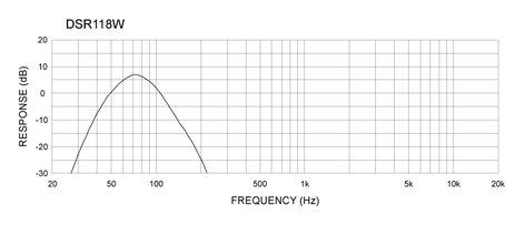 """Yamaha DSR118W 18"""" Active Subwoofer System DSR118W-CA"""
