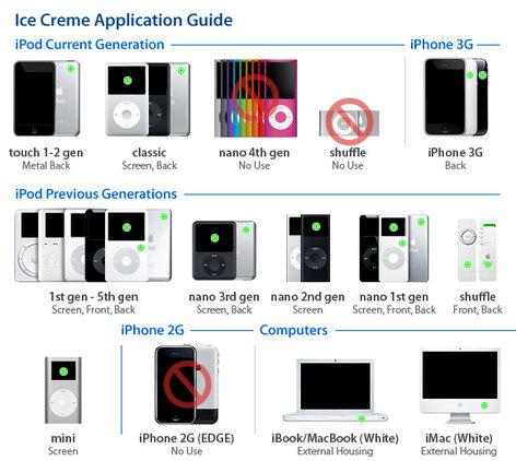 RadTech ICE-CREME  Refinishing Kit  ICE-CREME